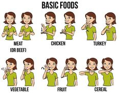 Expanding the mealtime vocabulary | Hellobee #signlanguage