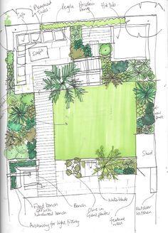 Urban Garden Design, Garden Design London, Contemporary Garden Design, Garden Design Plans, Small Garden Design, Small Garden Plans, Leigh On Sea, Casa Patio, Garden Drawing