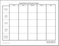 Multiple Behavior Chart For Kids  Improve Child Behaviors