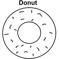 donut coloring pages | Donut with Sprinkles - Free Kids ...