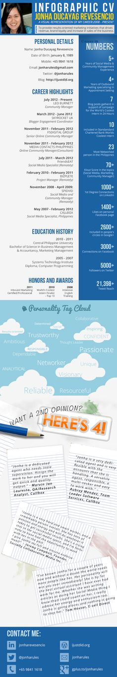 Social Media and Community Manager Jonha Revesencio Infographic Resume