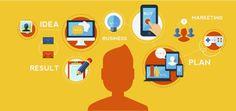 Web Marketing Services We Offer Business Planning, Internet Marketing, Seo, Web Design, Social Media, How To Plan, Website, Learning, Design Web