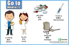 Chinese vocabulary of going to hospital