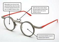 Super glasses designed for astronauts!