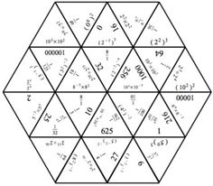 1000+ images about Trigonometri on Pinterest | Puzzles, Math stations ...