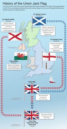 of the Union Jack Flag Teaching culture from the English speaking countries. History of the Union Jack Flag.Teaching culture from the English speaking countries. History of the Union Jack Flag. Uk History, European History, British History, History Facts, World History, History Of Flags, Ancient History, American History, History Medieval