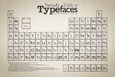 nicetype | a blog about fonts, typography & graphic design