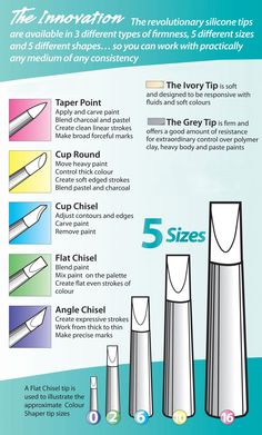 Colour Shaper Size Guide