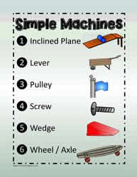 The 6 simple machines lesson for and grade. Simple machine worksheets for grades Teaching Science, Science For Kids, Science Ideas, Improve Your English, Learn English, 6 Simple Machines, 2nd Grade Worksheets, Pre K Activities, Force And Motion