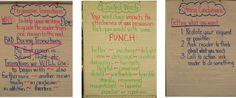 Confessions of a Teaching Junkie: Persuasive Writing Unit Teaching Language Arts, Teaching Writing, Teaching Ideas, Opinion Writing, Essay Writing, Writing Process, Persuasive Text, Argumentative Essay, Writing Strategies