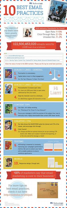 Hand new infographic for my email marketers -> Are you following these 10 #best practices? http://fleetheratrace.blogspot.co.uk/2015/02/4-email-marketing-conversion-tips.html  #email #marketing #emailmarketing tips and tricks #infographic