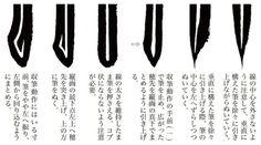 書法解剖 ─ 楷書編 Calligraphy Fonts, Caligraphy, Chinese Style, Chinese Art, Japanese Characters, Japanese Calligraphy, China Painting, Japanese Language, Painting Techniques