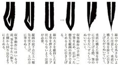 書法解剖 ─ 楷書編