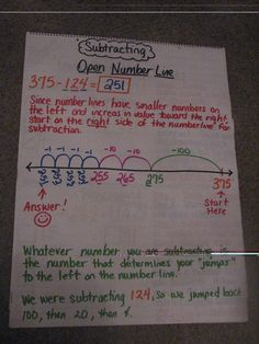 How to Subtract the Common Core Way Open number line anchor chart. For tads students:) Math Strategies, Math Resources, Math Anchor Charts, Math Numbers, Decomposing Numbers, Second Grade Math, Grade 3, Math Addition, Math Notebooks