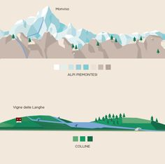 Piemonte - i numeri del dissesto idrogeologico by tangerinelab, via Behance