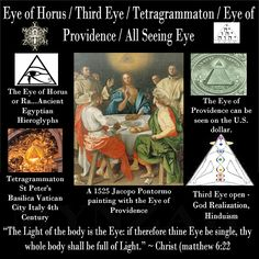 The Eye of Horus is the Eye of God, it is the realization of self as seen in many cultures.  For ancient Egypt, the awakening of Uraeus, also known as Kundalini, is the Knowing of Thyself...It is G...***Remainder of information at website...