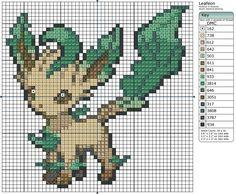 Pokemon graph pattern