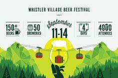 WHISTLER+VILLAGE+BEER+FESTIVAL