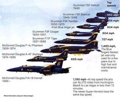 Vintage Aircraft Blue Angels history of aircraft - The Blue Angels will perform their spectacular aerobatic stunts over Southern California as part of the Huntington Beach Air Show, Friday, Sept. 29 to Sunday, Oct. Us Navy Aircraft, Us Military Aircraft, Military Jets, Blue Angels Planes, Us Navy Blue Angels, Fighter Aircraft, Fighter Jets, Grumman F6f Hellcat, F4 Phantom
