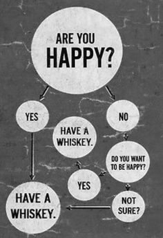 Have a whiskey.