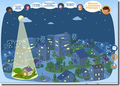 Pars à la chasse au gaspillage énergétique dans la ville d'Energiville et découvre les bonnes attitudes à adopter ! © EDF - http://www.edf.com/html/ecole_energie/index.php?jeu=jeu05