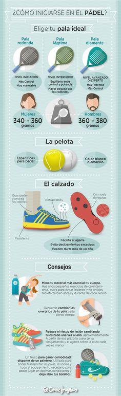¡Si te quieres iniciar en el pádel, sigue estos consejos! Tennis Tips, Play Tennis, Roger Federer, Olympic Games, Pilates, Journey, Gym, Running, Logo