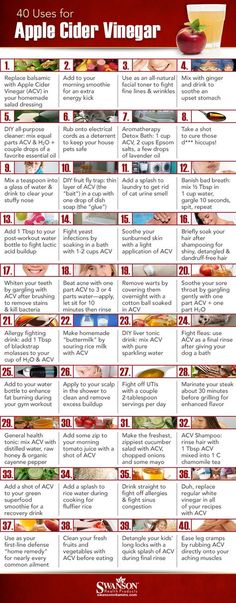 40 Ways to Use The Benefits of Apple Cider Vinegar