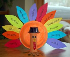 Being Thankful!  Preschool Crafts for Kids*: Thanksgiving Thankful Toilet Roll Turkey Craft