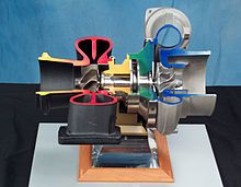 Exhaust turbocharger is actually an air compressor that increases air intake through compressed air. Air Compressor, Combustion Chamber, Combustion Engine, Jet Engine, Diesel Engine, High Tech Gadgets, Compressed Air