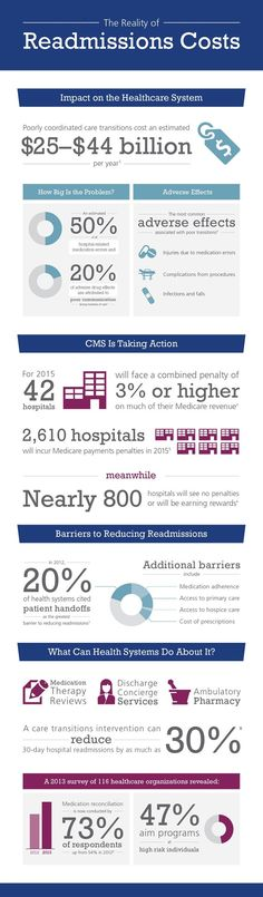 Readmission Infographic FINAL crop