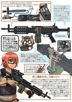 Japanese instructions for an airsoft, vetsion of the American Army S. Anime Military, Military Girl, Military Weapons, Weapons Guns, Whats Wallpaper, Anime Warrior, Anime Weapons, Weapon Concept Art, War Machine
