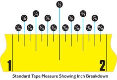 Quick Tip: Deciphering the Marks on a Measuring Tape