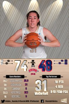 INFOGRAPHIC: McCorkell's (@gemccorkell) game-high 18 pts helps @VandalsWBB over LCSC 74-48 #GoVandals