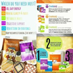 The struggle doesn't have to be so real. Premium Nutrition, Weight Management, All Day Energy, Lean Muscle Support, Appetite Control. Start the 8 week premium lifestyle plan that helps individuals experience peak physical and mental levels. Thrive Life, Level Thrive, Thrive Le Vel, Thrive Experience, Appetite Control, Cbd Hemp Oil, Metabolic Diet, Do You Need, Losing Weight Tips
