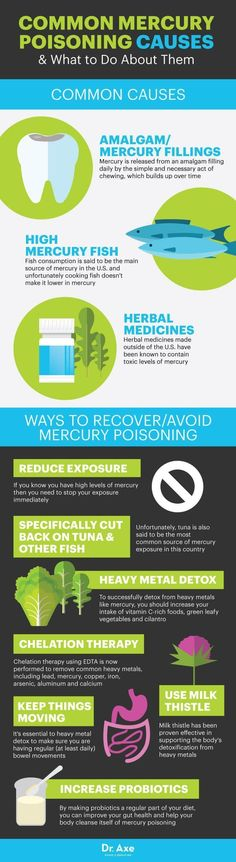 Mercury poisoning causes - Dr. Axe http://www.DrAxe.com #health #holistic #natural