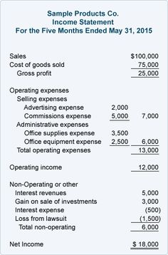 basic income statement example and format small business profit
