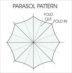 miniature templates printables | Glue the umbrella to shaft asdescribed in the general directions.