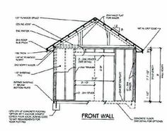 Garden Sheds Blueprints small shed plans | small shed plans – so simple, you can do it