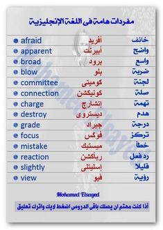Teaching English Grammar, English Language Learning, English Vocabulary, English Language Course, Islamic Phrases, English Sentences, Learn English Words, Arabic Language, Learning Arabic