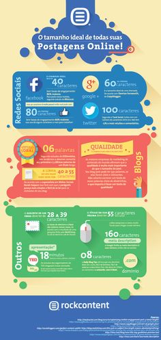 [Infográfico] O Tamanho Ideal para todas suas Postagens Online - http://marketinggoogle.com.br/2014/05/14/infografico-o-tamanho-ideal-para-todas-suas-postagens-online/