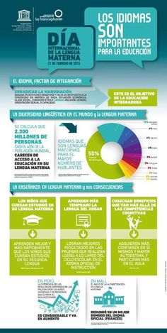Infographic Ideas depression infographics in spanish : www.mapsofworld.com: Amazing website that is a treasure trove of ...