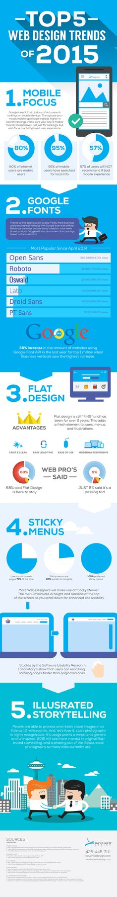 5 Web Design Trends in 2015 You Should Know About - #infographic