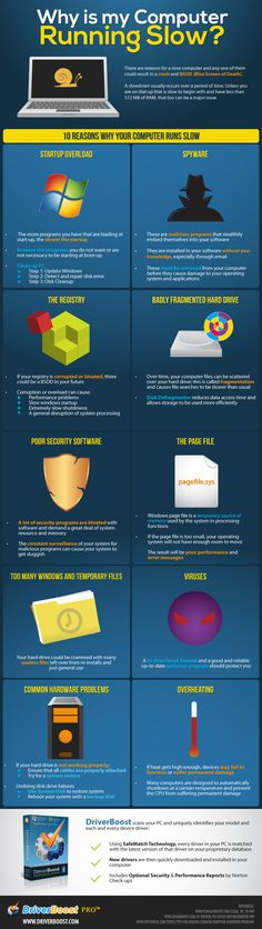 Common reasons why a computer runs slow [Infographic]