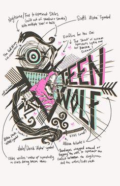 bless whoever created this. No - Arts Job - Ideas of Arts Job - bless whoever created this. Not kidding this is really cool. Teen Wolf Stydia, Teen Wolf Stiles, Teen Wolf Funny, Teen Wolf Memes, Teen Wolf Fan Art, Meninos Teen Wolf, Jobs In Art, Teen Tv, Sterek