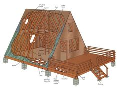 Design idea, How to build an A-frame. Whether you're looking to build a rustic retreat or the off-grid home you've long dreamed about, the A-frame cabin offers a simple, incredibly sturdy and comparatively low-cost option. From MOTHER EARTH NEWS magazine. A Frame House Plans, A Frame House Kits, Permaculture Design, Rural Retreats, Diy Frame, Build A Frame, Cabins In The Woods, Little Houses, Tiny Houses