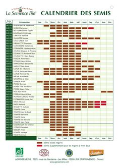 Sowing and planting calendar - Modern