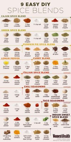 9 Homemade Spice Seasoning Blends To Flavor Food ( This way you can avoid sugar in your spice blends...make you own! ) #Nutrición y #Salud YG > nutricionysaludyg.com