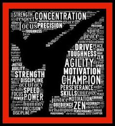 Martial Arts Training is about self discovery as this picture depicts.