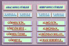 Turkish Lessons, Russian Language, Grammar