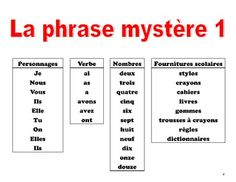 Composer des phrases...en jouant!